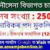 Indian Navy Sailor Recruitment 2021 – 2500 AA & SSR Vacancy