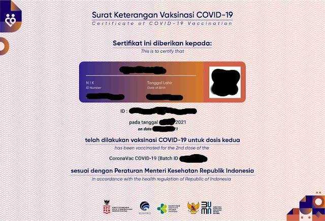 Contoh Sertifikat Covid-19 (Terbaru)