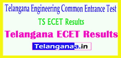 TSECET 2019 Results Download