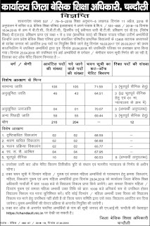 Chandauli Districts 12460 Cut Off Marks, Assistant Teacher
