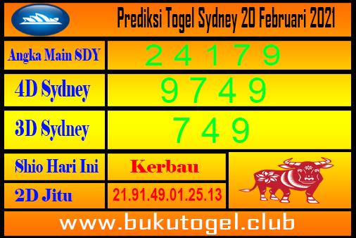 Perkiraan Sydney 20 Februari 2021