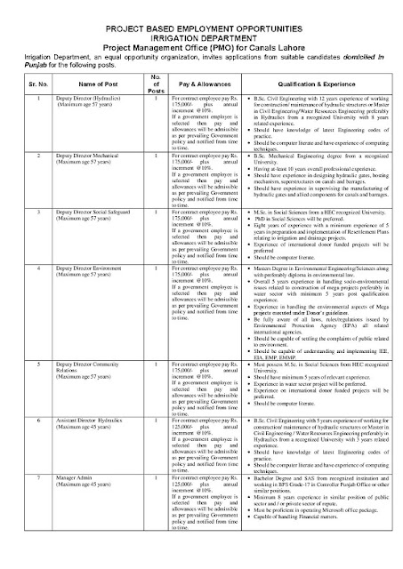 irrigation-department-punjab-jobs-2021-apply-online