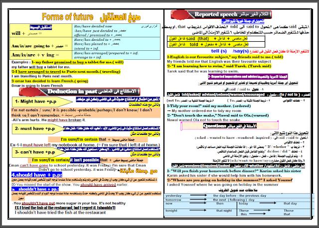 مراجعة ليلة الإمتحان 4 ورقات فقط الصف الثالث الإعدادى الترم الثانى 2021 مستر محمد فوزى