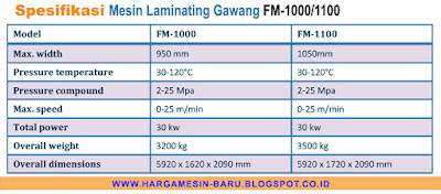 Spesifikasi Mesin Laminating FM 1000/1100