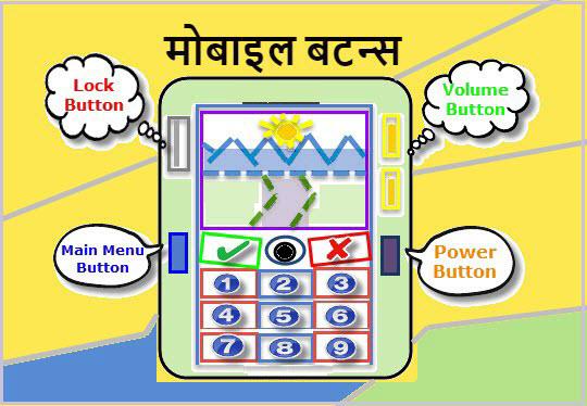 इंजीनियर्स स्मार्टफोन्स की बॉडी लेआउट बटन्स कैसे बनाते हैं   Smartphones Buttons