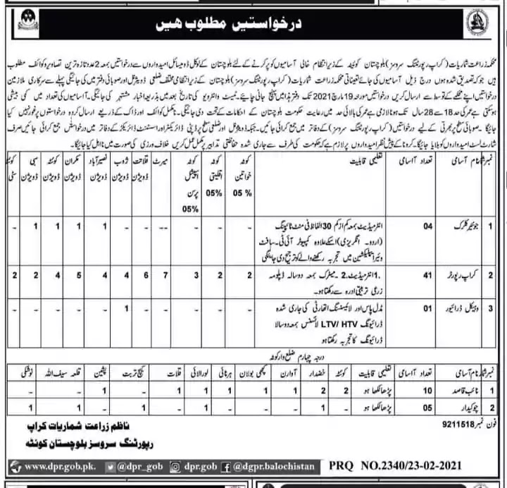 Latest Jobs in Pakistan Agriculture Department Balochistan Jobs 2021