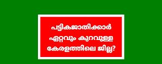 Kerala PSC കേരളം പ്രധാന അടിസ്ഥാന വിവരങ്ങൾ,കേരളത്തിലെ ആദ്യ സൈബർ പോലീസ് സ്റ്റേഷൻ ഏത്?,ഏറ്റവും തെക്കേയറ്റത്തുള്ള, പട്ടികജാതിക്കാർ ഏറ്റവും കൂടുതലുള്ളത്,