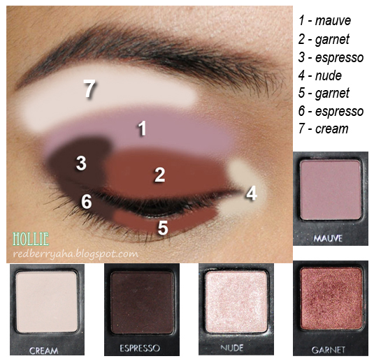 Random Beauty By Hollie Fall Makeup With Lorac Pro Garnet