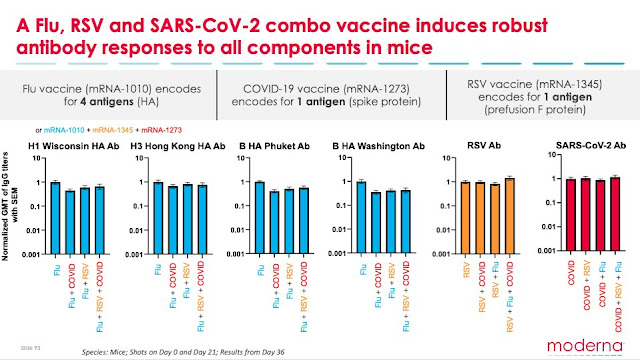 120921 Moderna 6 shot joint mRNA vaccine results in mice