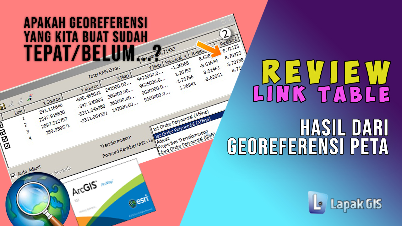 Review Link Table Hasil Georeferensi pada Arcgis