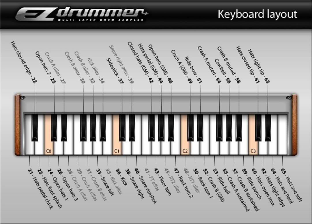 88 Key Piano Keyboard Diagram Electrical Ladder Software Batería Electrónica Midi Con Pro Tools 10 Y Ez Drummer