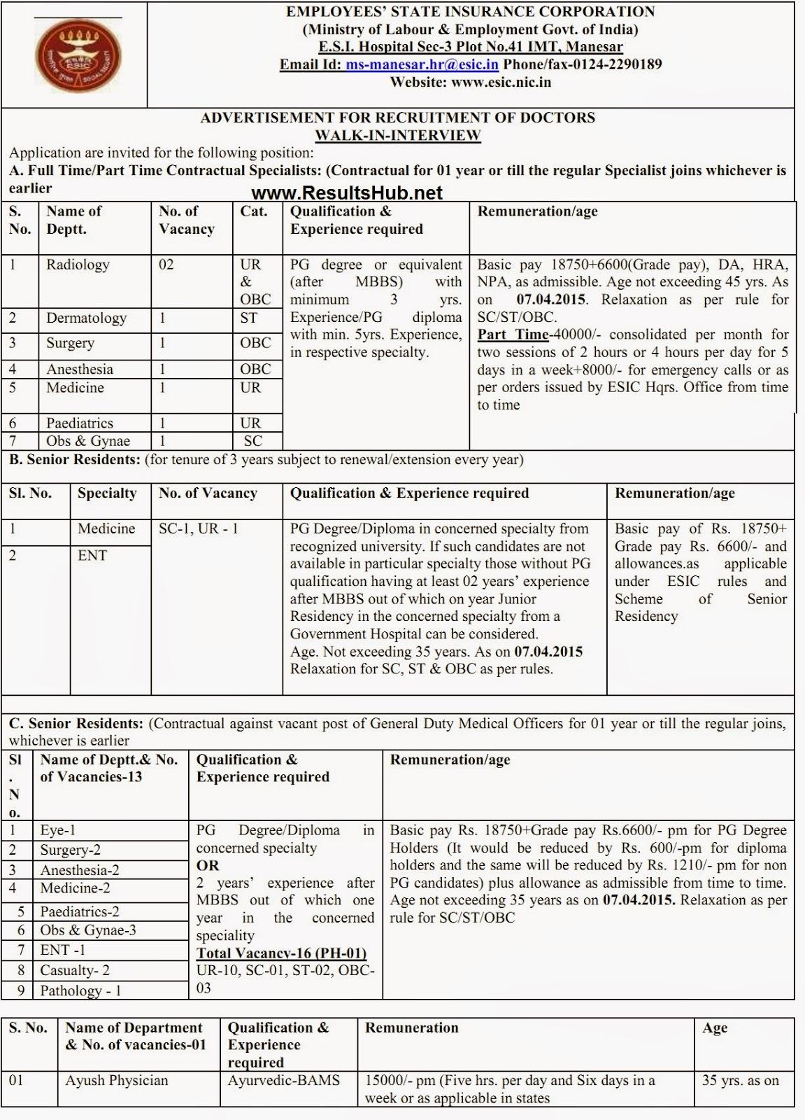 ent resident vacancy in haryana