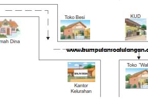 Update Soal UTS B. Indonesia KTSP Kelas 4 Semester 1/ Ganjil Terbaru