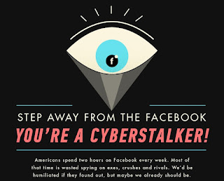 Are You a Facebook-Cyberstalker