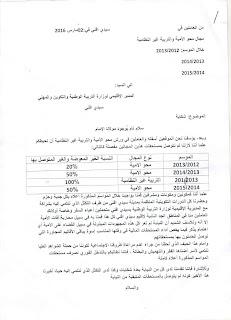نداء استغاثة من مكونات ومشرفي برنامجي محو الأمية والتربية الغير النظامية- سيدي افني