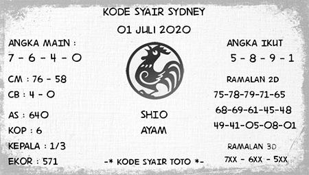 Kode Syair SDY Sydney Rabu