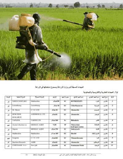 المبيدات الحشرية pdf و دليل المبيدات الزراعية