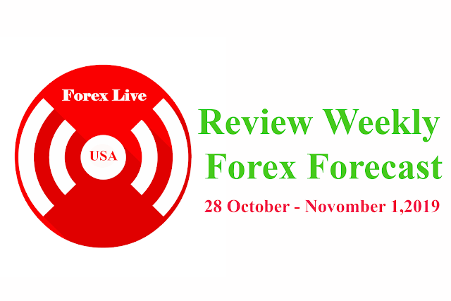 http://www.weekly-daily-analysis.co/2019/10/weekly-gold-forecast-28-october.html