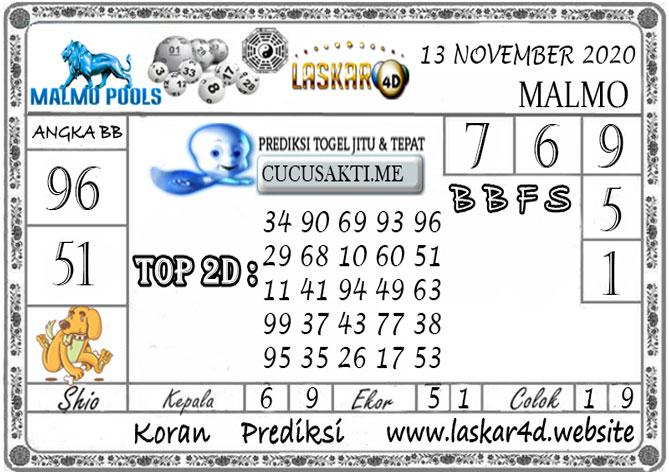 Prediksi Togel MALMO LASKAR4D 13 NOVEMBER 2020