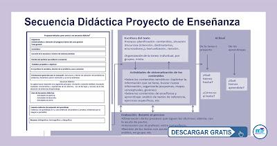 Secuencia Didáctica Proyecto de Enseñanza
