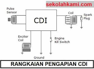komponen cdi