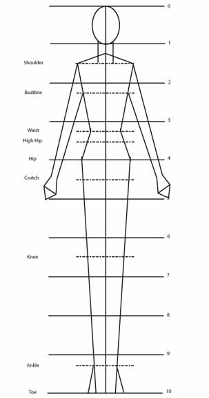 Fashion Brick Road: How To: fashion sketching