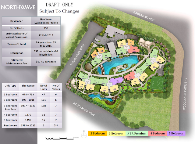 Northwave EC Site Plan