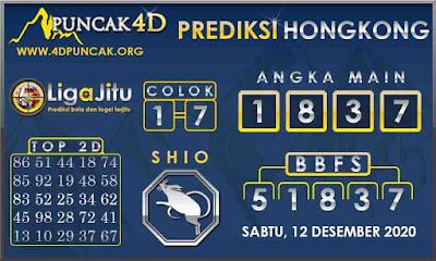 PREDIKSI TOGEL HONGKONG PUNCAK4D 12 DESEMBER 2020