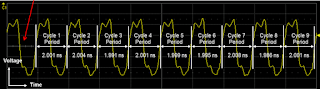 An example of timing measurement using IEEE pulse parameters