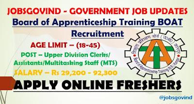 BOAT Recruitment 2021