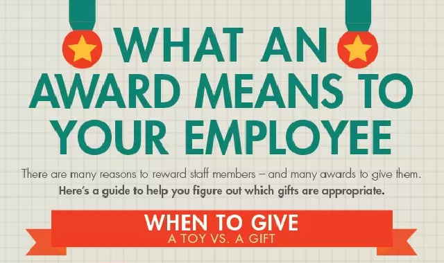 What An Award Means To Your Employee #infographic