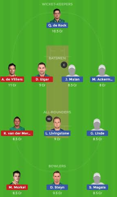 TST vs CTB dream 11 team | CTB vs TST