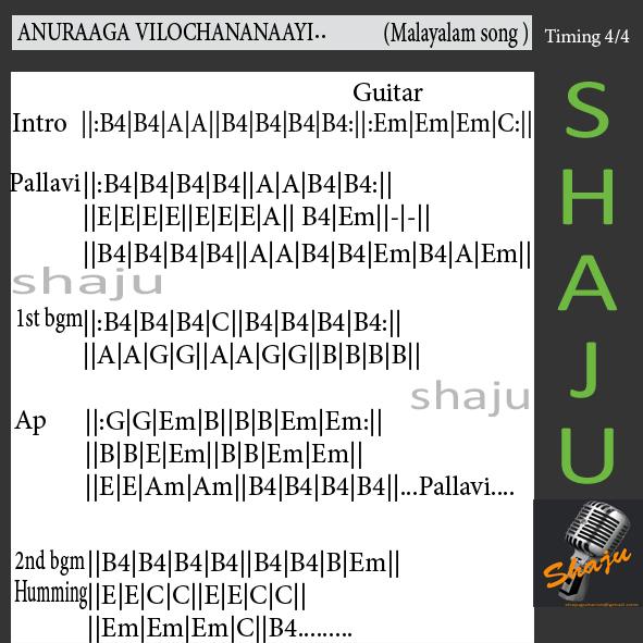 Guitar malayalam songs guitar tabs : Shaju's Guitar Lessons: ANURAAGA VILOCHANANAAYI.....( A malayalam ...