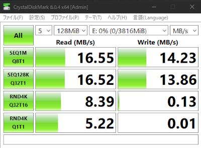 USB2.0のベンチマーク結果