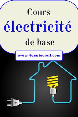 installation électrique en électricité de bâtiment