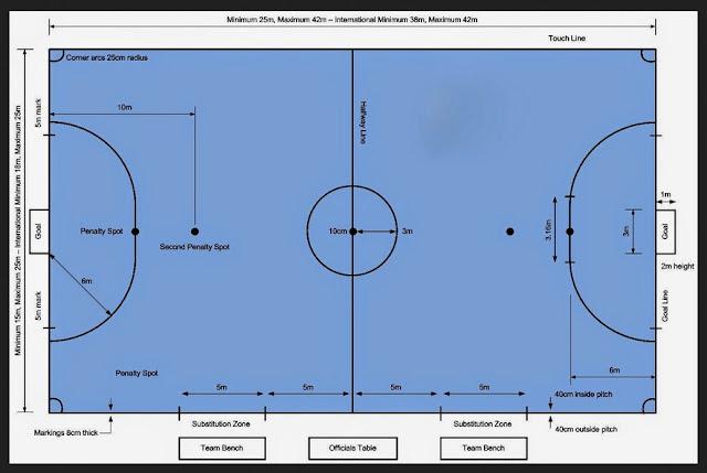 Ukuran Lapangan Futsal Indoor dan Outdoor
