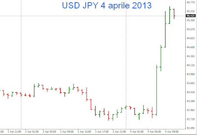 Su markets forex trading