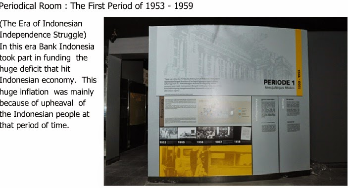 Denah Panduan Kunjungan Museum Bank Indonesia