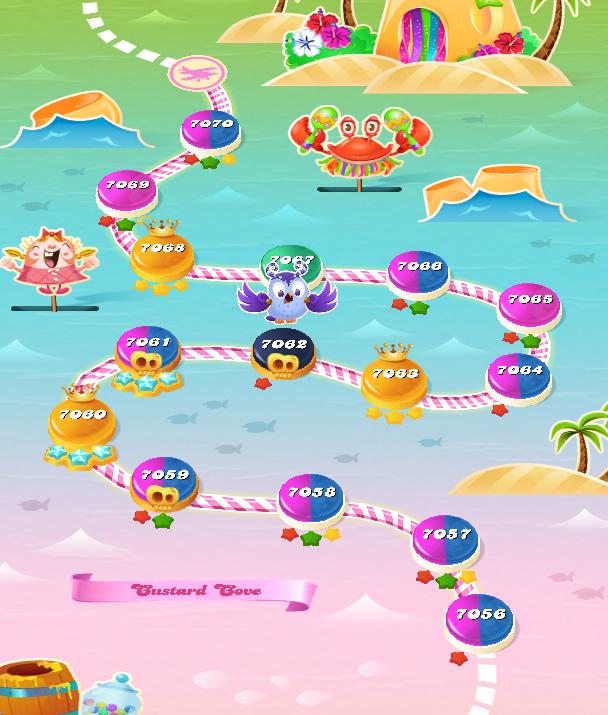 Candy Crush Saga level 7056-7070