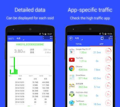 تطبيق-Traffic-Monitor-لمراقبة-استهلاك-الإنترنت