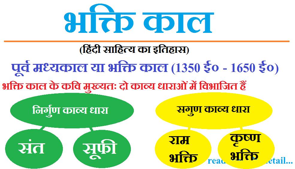 Bhakti Kaal - भक्ति काल - पूर्व मध्यकाल हिंदी साहित्य का सम्पूर्ण इतिहास