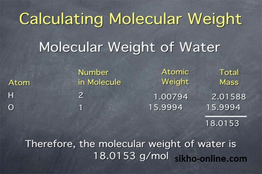 find molar mass of water in hindi