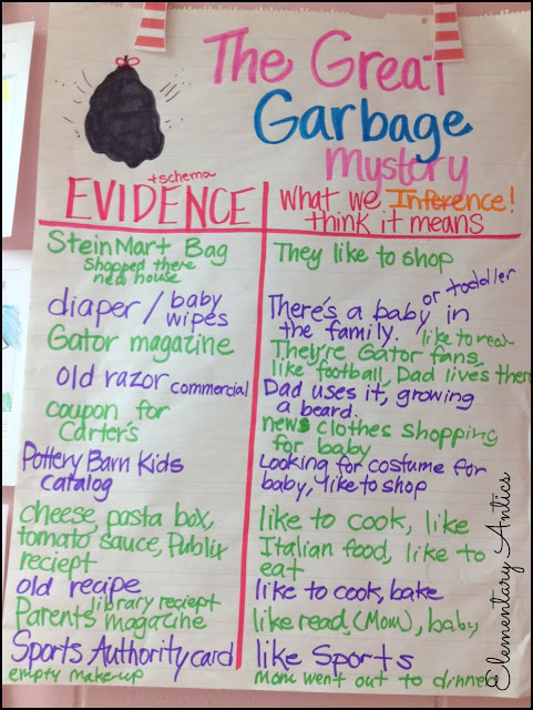 Are you teaching inferencing in your reading classroom? The Great Garbage Mystery is an excellent anchor lesson for making inferences! Introduce your students to making inferences in real life and see how they can incorporate it into reading. Grab the freebie recording sheet to go along with your lesson too!