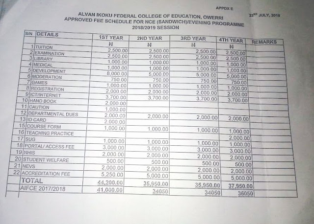 AIFCE Sandwich (Degree and NCE), Evening, and PDE School Fees Schedule - 2018/2019