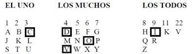 numerologia-covid