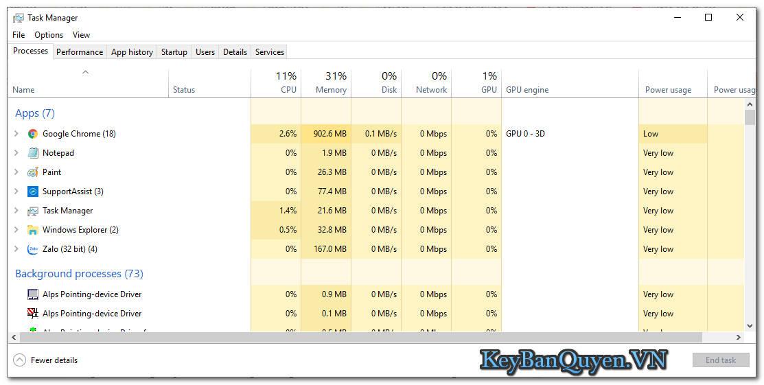 Tìm hiểu và sử dụng Windows Task Manager .