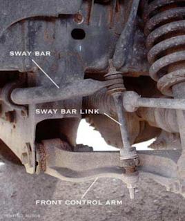 sway bar link pada mobil besar