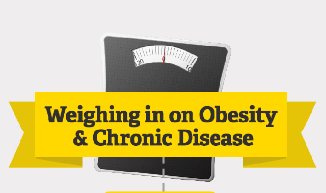 Weighing in on Obesity & Chronic Disease #infographic