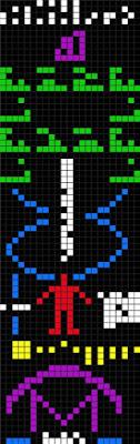 Giải mã Thông điệp arecibo và sứ mệnh liên lạc với người ngoài hành tinh