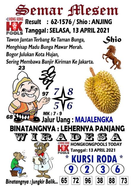 Syair Semar Mesem HK Selasa 13 April 2021